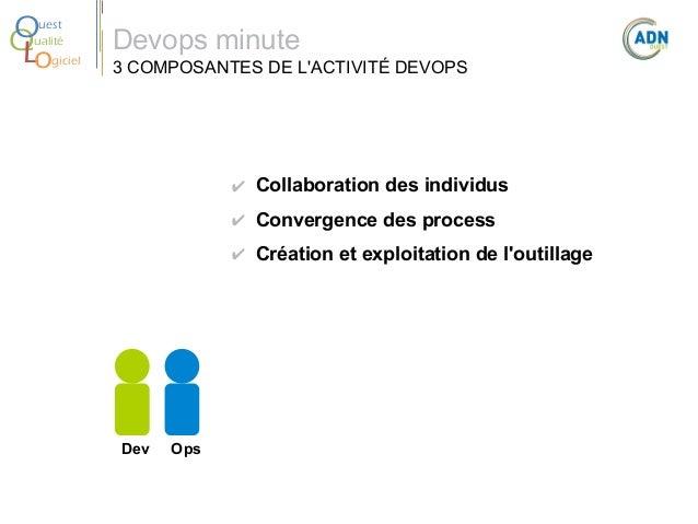 O Q Lo  uest ualité giciel  Devops minute  3 COMPOSANTES DE L'ACTIVITÉ DEVOPS  ✔ Collaboration des individus ✔ Convergence...
