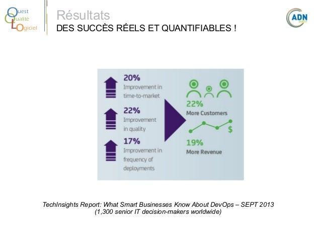 O Q Lo  uest ualité giciel  Résultats DES SUCCÈS RÉELS ET QUANTIFIABLES !  TechInsights Report: What Smart Businesses Know...