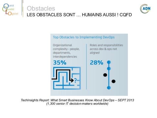O Q Lo  uest ualité giciel  Obstacles  LES OBSTACLES SONT … HUMAINS AUSSI ! CQFD  TechInsights Report: What Smart Business...