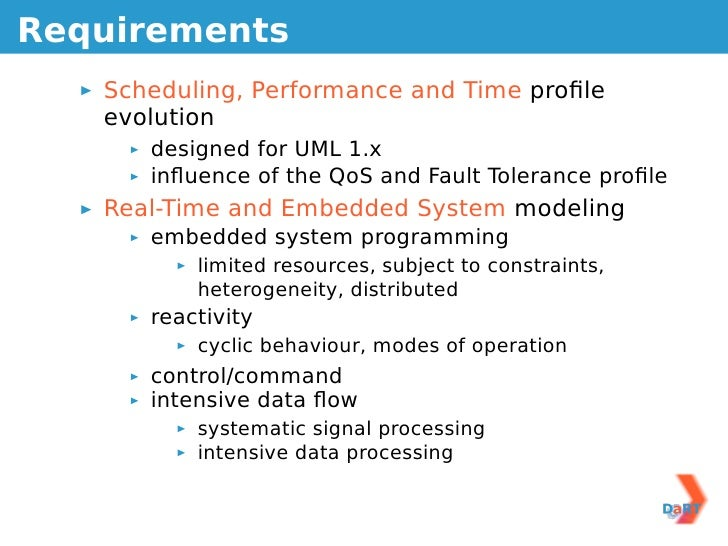 Uml Profiles For Embedded Systems