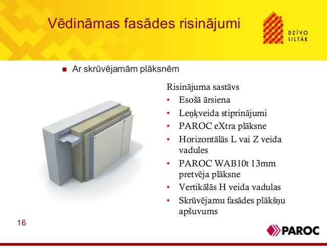 16Vēdināmas fasādes risinājumi Ar skrūvējamām plāksnēmRisinājuma sastāvs• Esošā ārsiena• Leņķveida stiprinājumi• PAROC eX...