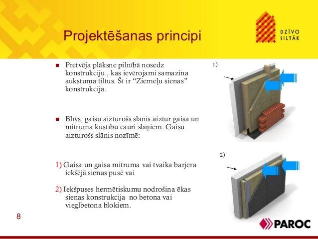 """8Projektēšanas principi Pretvēja plāksne pilnībā nosedzkonstrukciju , kas ievērojami samazinaaukstuma tiltus. Šī ir """"Ziem..."""