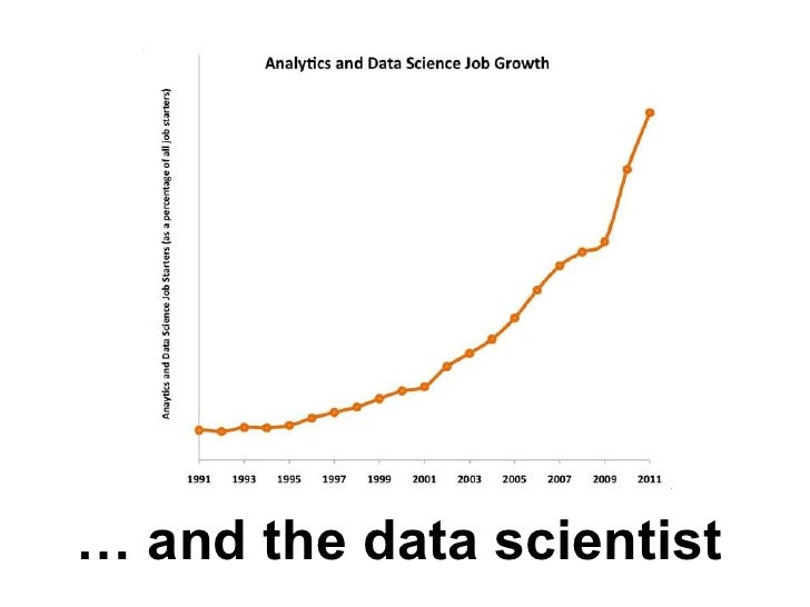 Lies, damned lies and the data scientist 2011 strata summit