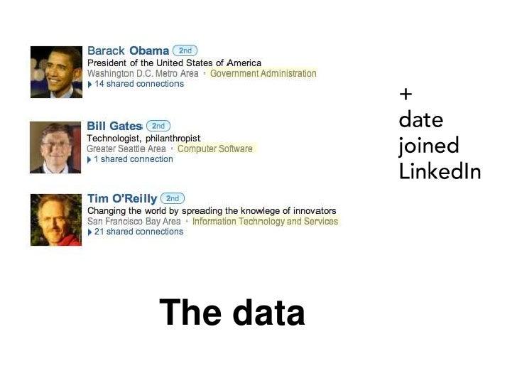Lies, damned lies and the data scientist  2011 strata summit Slide 3