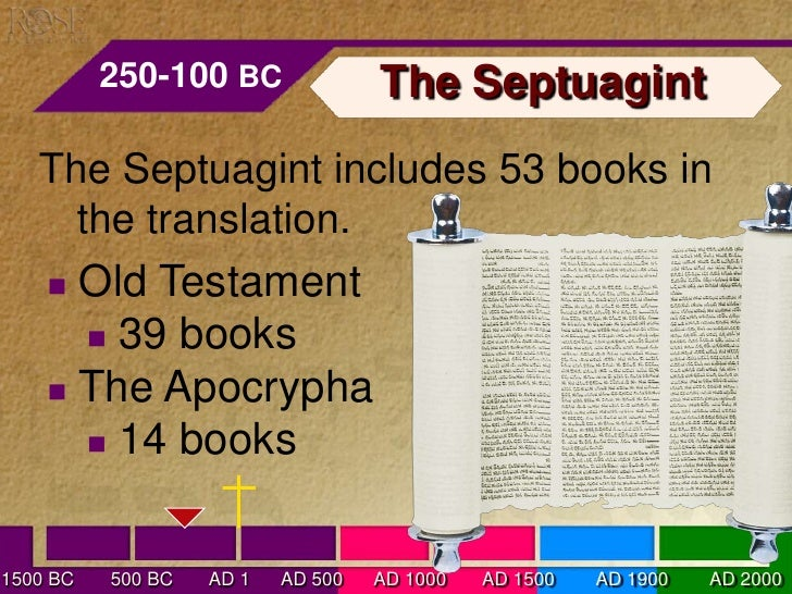 Septuagint Apocrypha Irejected Scriptures