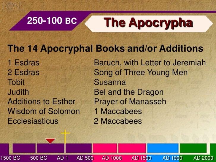 APOCRYPHA BOOKS EPUB DOWNLOAD