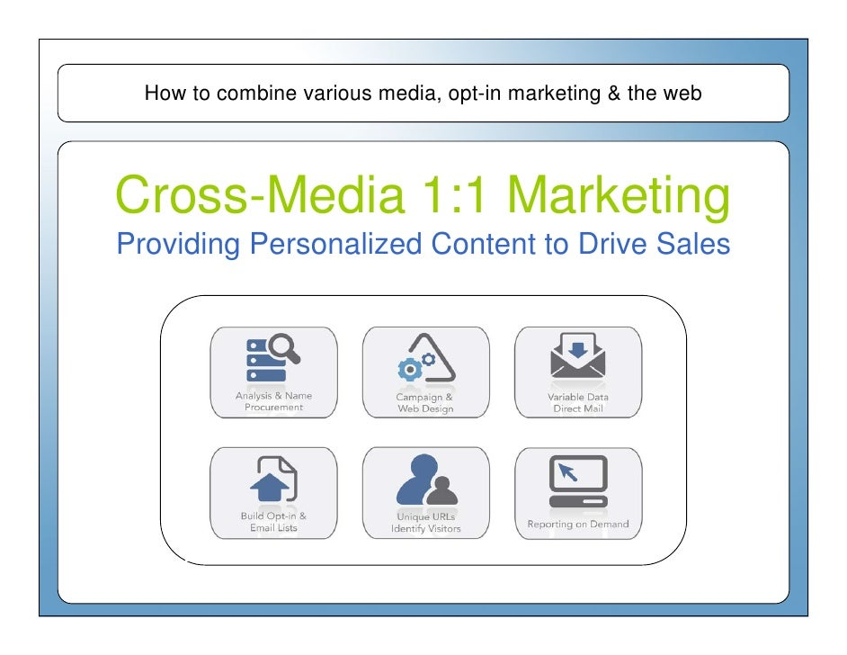 How to combine various media, opt-in marketing & the web     Cross-Media 1:1 Marketing Providing Personalized Content to D...