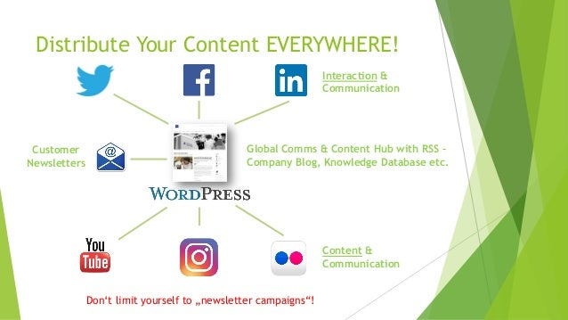Distribute Your Content EVERYWHERE! Interaction & Communication Content & Communication Customer Newsletters Global Comms ...