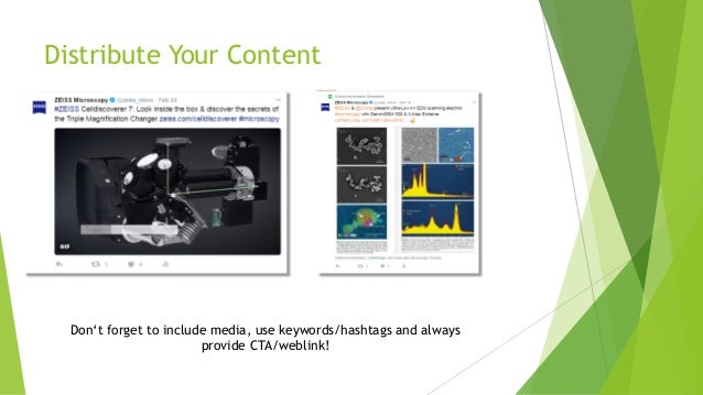 Distribute Your Content Don't forget to include media, use keywords/hashtags and always provide CTA/weblink!