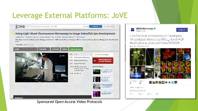 Leverage External Platforms: JoVE Sponsored Open Access Video Protocols