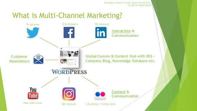 What is Multi-Channel Marketing? Interaction & Communication Content & Communication 7k followers 9,5k followers 15k follo...