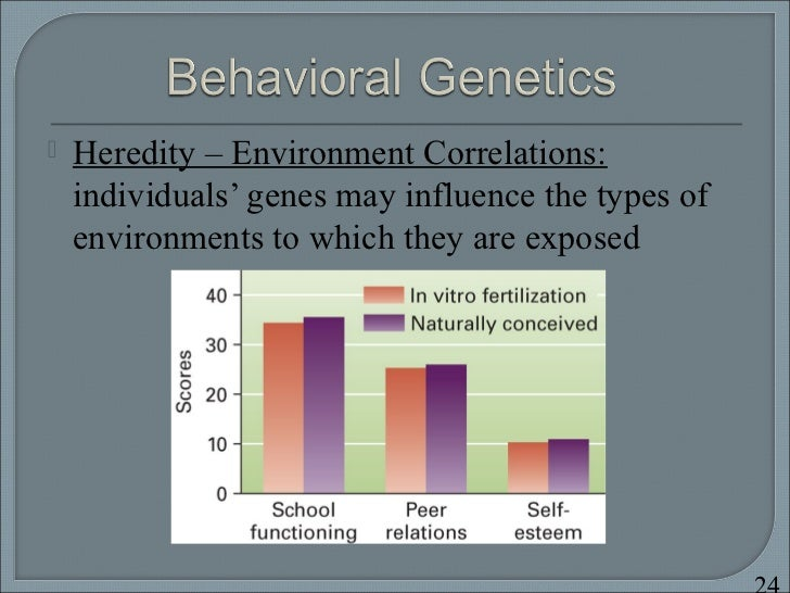 the interaction between genetic and non genetic influences in human development 11 genetic and environmental influences on human development 111 introduction we may often wonder about the reasons and forces which shape our personality and.