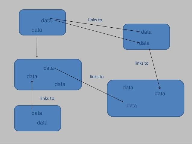 data links to links to links to links to data data data data data data data data data data data
