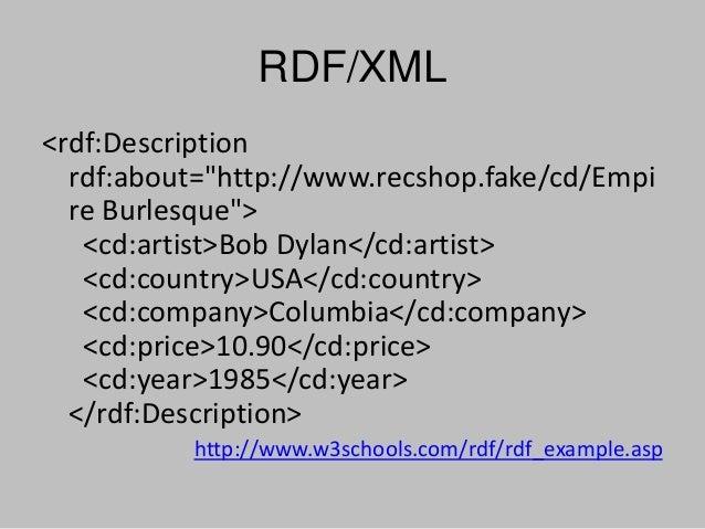 "RDF/XML <rdf:Description rdf:about=""http://www.recshop.fake/cd/Empi re Burlesque""> <cd:artist>Bob Dylan</cd:artist> <cd:co..."