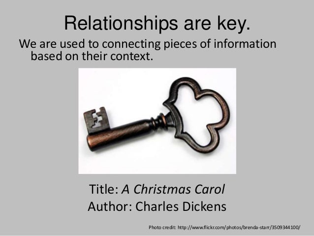We are used to connecting pieces of information based on their context. Title: A Christmas Carol Author: Charles Dickens R...