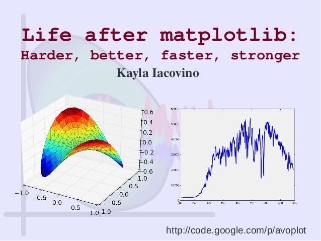 Life after matplotlib: Harder, better, faster, stronger KaylaIacovino http://code.google.com/p/avoplot
