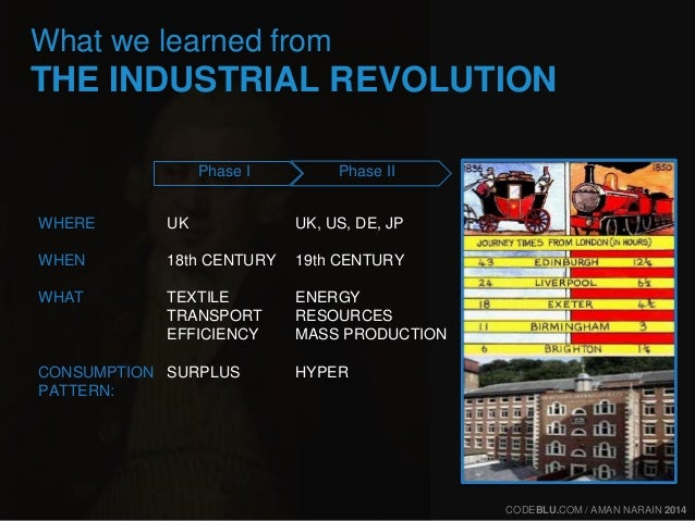 What we learned from  THE INDUSTRIAL REVOLUTION  WHERE  WHEN  WHAT  CONSUMPTION  PATTERN:  Phase I Phase II  UK, US, DE, J...