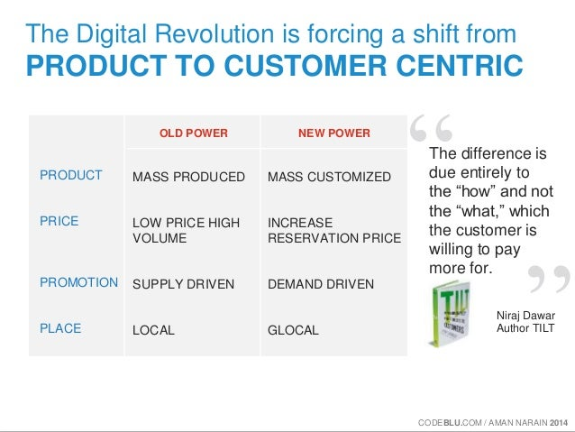 The Digital Revolution is forcing a shift from  PRODUCT TO CUSTOMER CENTRIC  PRODUCT  PRICE  PROMOTION  PLACE  NEW POWER  ...