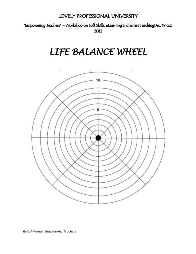 Life balance wheel, stress & time questionnaire