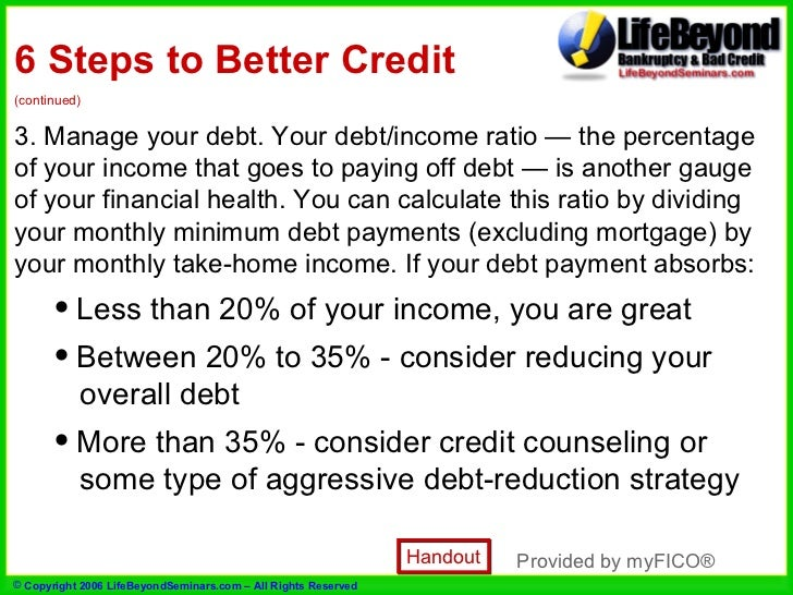 minimum income for credit card application