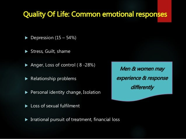 QOL : impact on couples relationship  Depression most commonly expressed condition  Lifelong goal unmet- lead to fear, a...