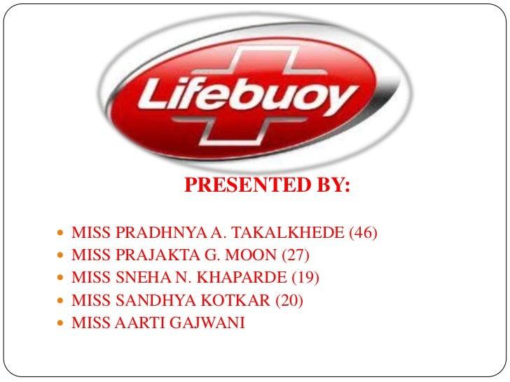 PRESENTED BY: MISS PRADHNYA A. TAKALKHEDE (46) MISS PRAJAKTA G. MOON (27) MISS SNEHA N. KHAPARDE (19) MISS SANDHYA KOT...