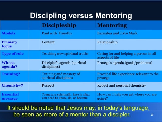 how teaching about discipleship might affect the life of a christian today essay How this teaching of discipleship might affect the life of a christian today these passages show how people responded to jesus we see how the apostles were in awe of him, how they wondered at what he could do and what he knew.