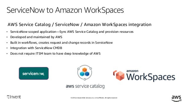 Lifecycle Management of Amazon WorkSpaces Using the AWS