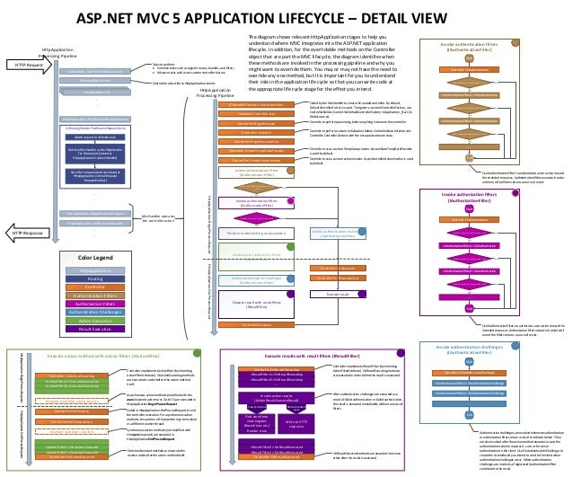 beginning asp net mvc 5 pdf