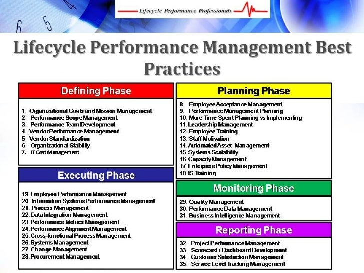 performance management framework Evaluation, performance management, and quality improvement: understanding the role they play to improve public health craig thomas, phd liza corso, mpa.