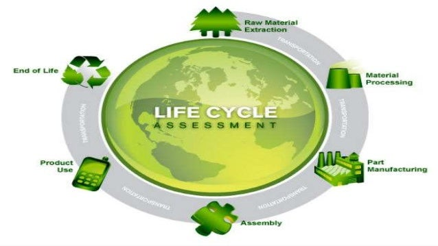 environmental life cycle assessment of aluminum A life cycle inventory of a product quantifies all material and energy use and environmental releases over its entire life cycle from raw material acquisition through to ultimate disposal the goal of this study is to provide the aluminum association, concerned aluminum industry stakeholders, and life cycle assessment practitioners with up to .