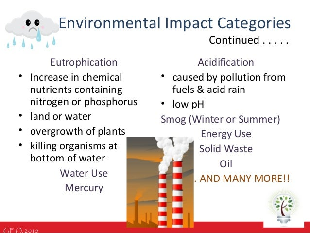 environmental impacts of the global increase in demand for oil essay While world demand for petroleum continues to rise, there has recently been  competing  environmental concerns arise not just from the direct impact of the.
