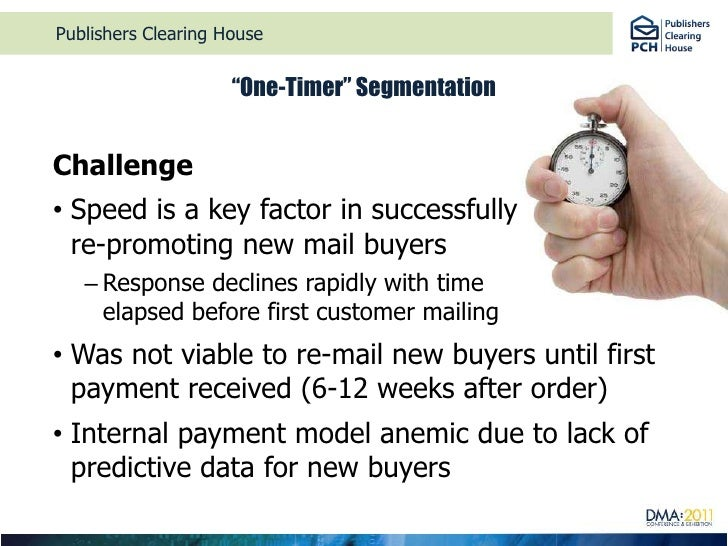 Lifecycle Modeling to Increase Response Payment and Retention