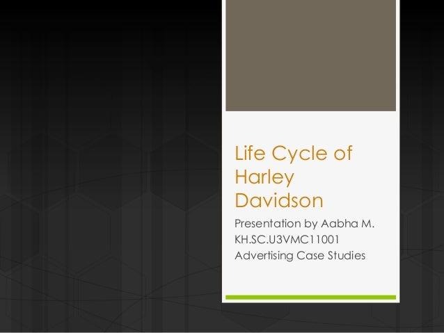 Life Cycle of Harley Davidson Presentation by Aabha M. KH.SC.U3VMC11001 Advertising Case Studies