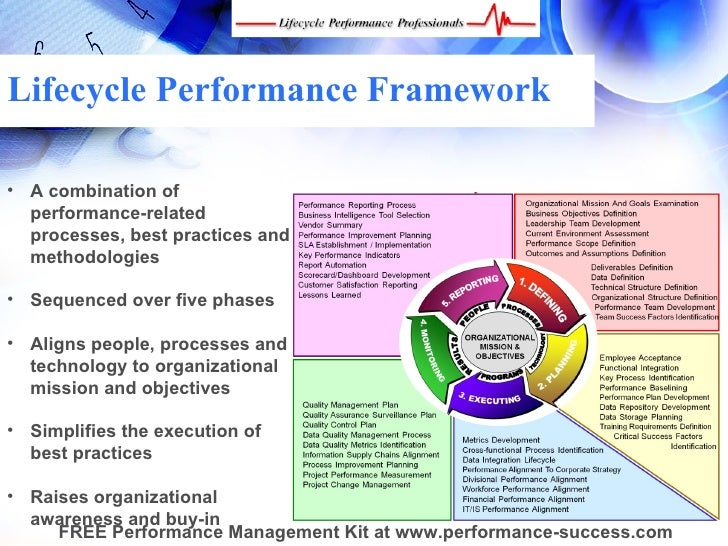 performance management frame work Performance management policy framework beaufort west municipality draft 2: april 2009 why performance management performance information indicates how well a municipality is meeting its.