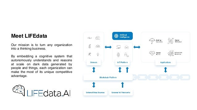 Meet LIFEdata Our mission is to turn any organization into a thinking business. By embedding a cognitive system that auton...