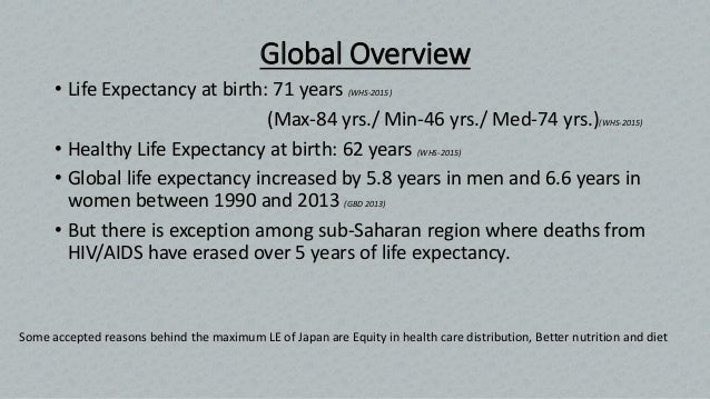 a comparison of the life expectancies of men and women Life expectancy in the usa hits a record high: those born in 2012 have a life expectancy of 788 years  the news is a little better for women, a little worse for men life expectancy for.