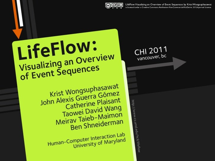 LifeFlow:Visualizing an Overview of Event Sequences by Krist Wongsuphasawat 	is licensed under a Creative Commons Attribut...