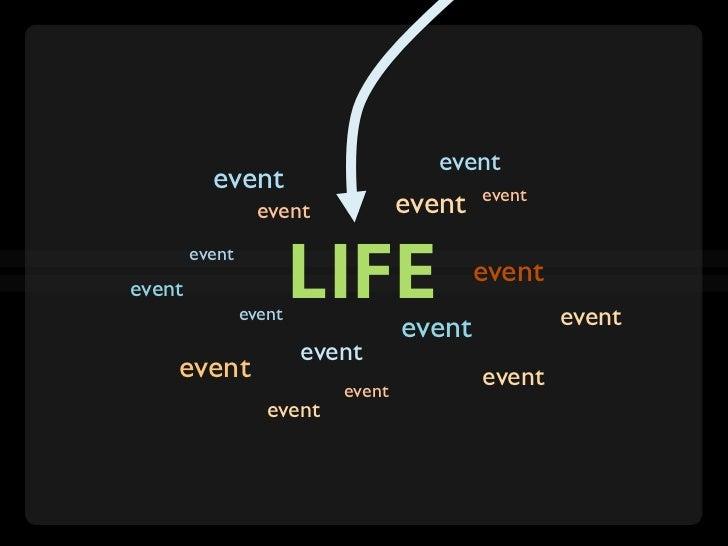 LifeFlow: Understanding Millions of Event Sequences in a Million Pixels Slide 2