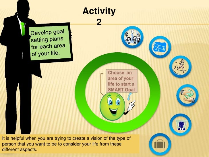 Activity                                            2It is helpful when you are trying to create a vision of the type ofpe...
