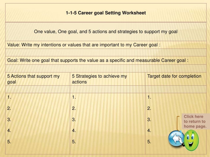 goal setting and personal success essay