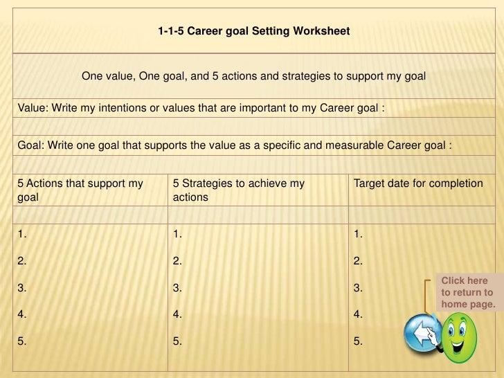 Life goal scenarios – Career Goal Setting Worksheet