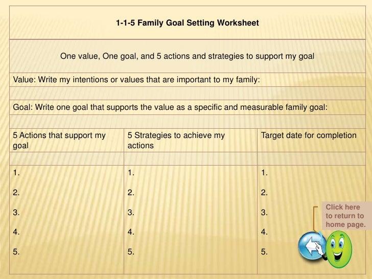 Fitness Goal Setting Worksheet – Fitness Worksheets