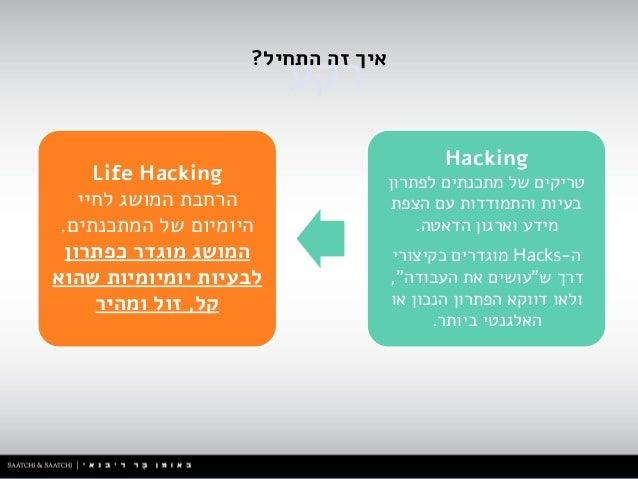 Life Hacking 101 Slide 3