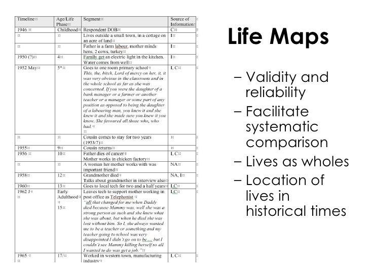 LIFE HISTORY METHODOLOGY PDF DOWNLOAD