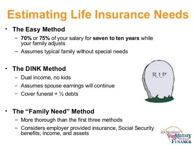 the life insurance need analysis Need life insurance but not sure how much use our life insurance calculator to help you get a free estimate of how much you  finder au level 10, 99 york st.