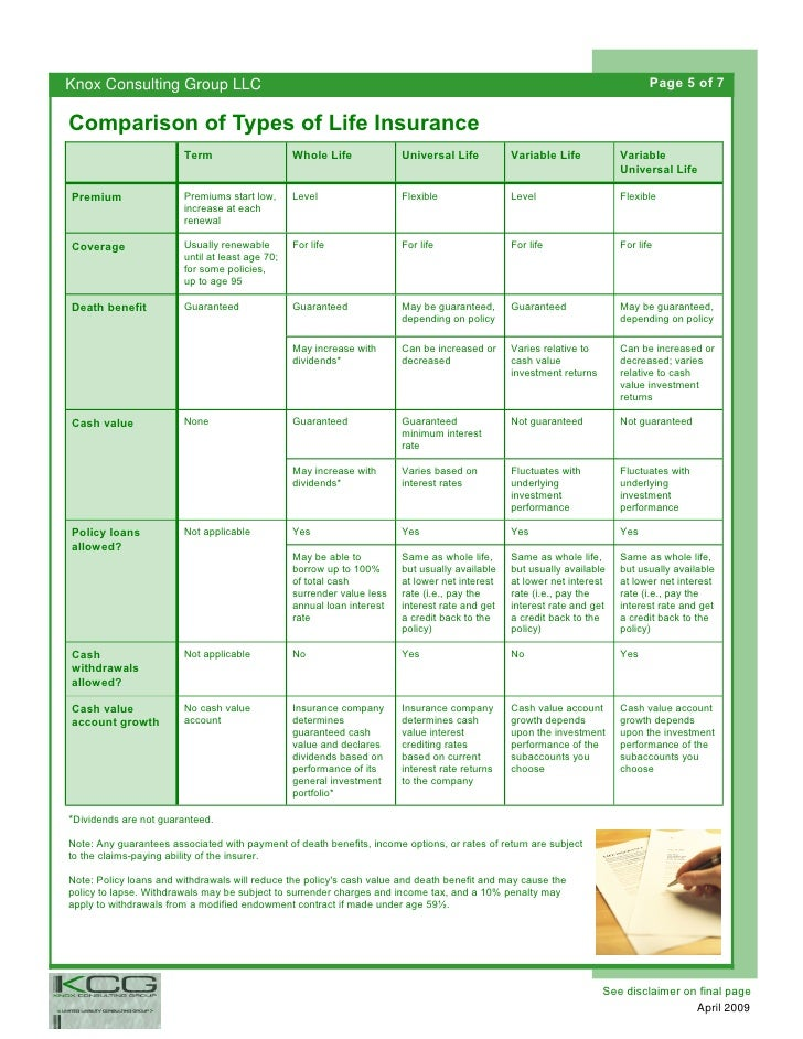 Life Insurance And Estate Tax Presentation