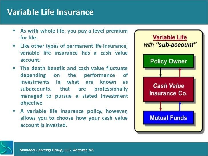 Life insurance basics