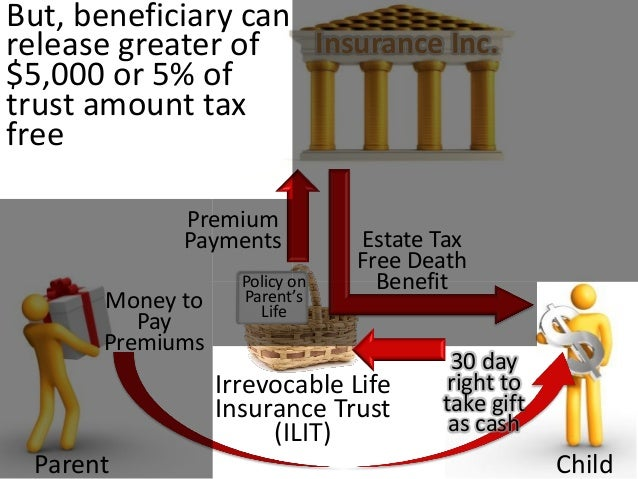 Life insurance in charitable planning