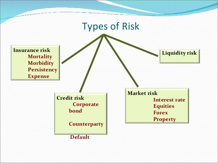 Counterparty risk in forex